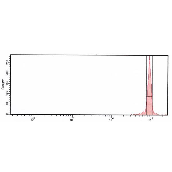 polysciences/BLI518BLI518-5Right Reference Standard PE-Cy5 High/5 ml/BLI518-5