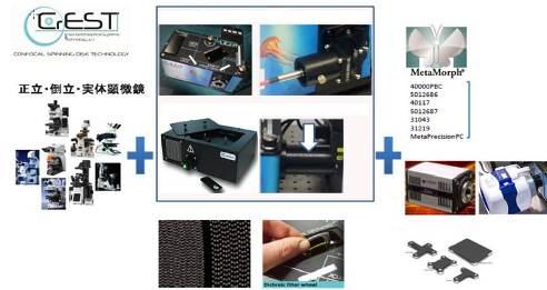 MetaMorph X-Light 转盘式共聚焦成像系统  Molecular Devices